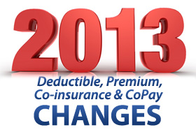 Link to see 2012 Medicare Part B Premiums and Deductible and Medicare Part A Medicare Part A Premiums and Deductibles